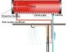 solarpipe2